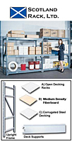 Warehouse Storage Rack Components